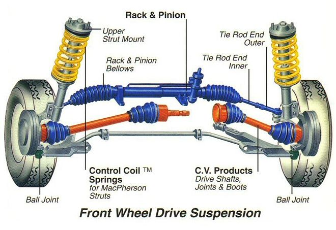dodge intrepid steering part diagram  dodge  auto parts